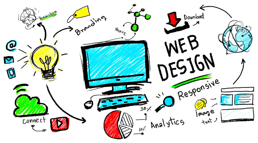 Illustration des Webdesign Konzeptes